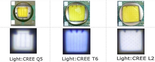Rodzaje diod w latarkach